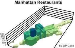 Sample Maptitude prism map of restaurants by ZIP Code