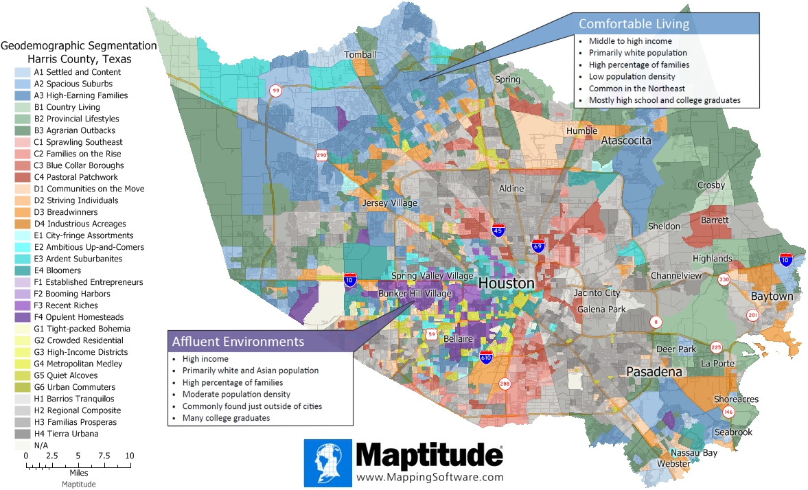 Maptitude mapping software map infographic of Harris County, TX geodemographic segmentation - Maptitude Infographic