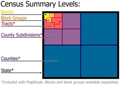 Geographic hierarchy of Census Summary layers