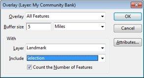 Overlay dialog box