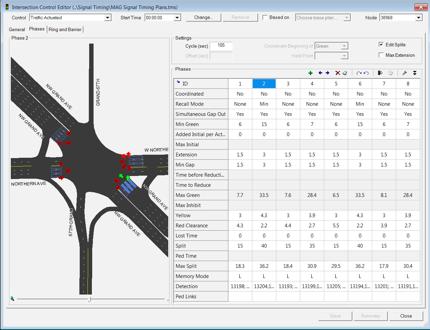 Transmodeler Traffic Control Simulation