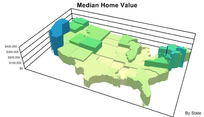 Alternative Power Map for Excel: Maptitude Home Price 3D prism thematic map