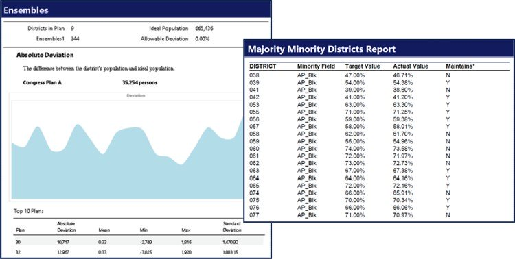 Ensemble and Majority-Minority Reports in Maptitude for Redistricting