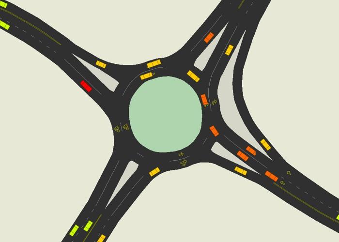 Roundabout simulation