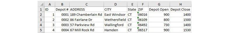 Sample of depot data