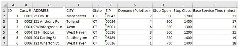 Sample of destination data